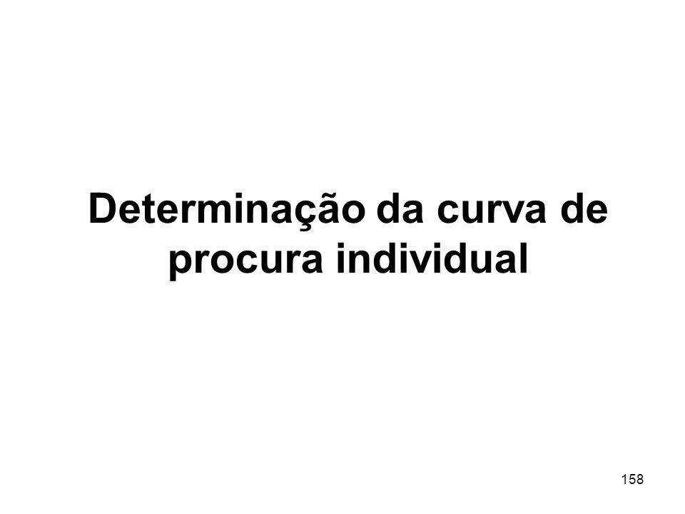 158 Determinação da curva de procura individual