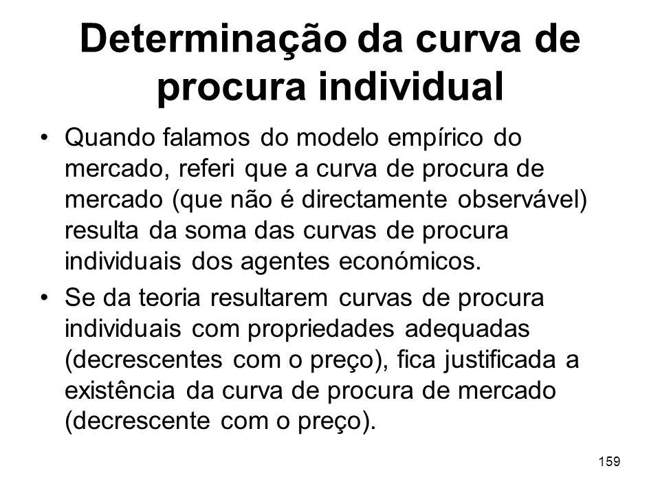 159 Determinação da curva de procura individual Quando falamos do modelo empírico do mercado, referi que a curva de procura de mercado (que não é dire