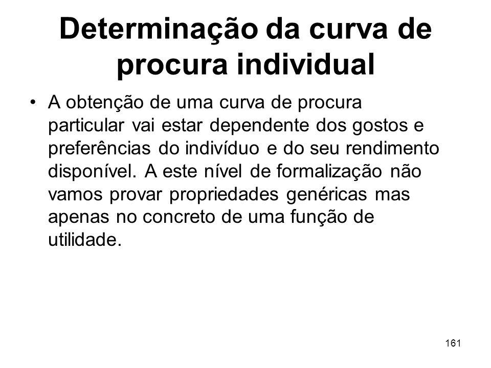 161 Determinação da curva de procura individual A obtenção de uma curva de procura particular vai estar dependente dos gostos e preferências do indiví