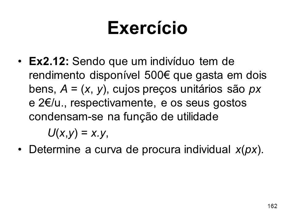 162 Exercício Ex2.12: Sendo que um indivíduo tem de rendimento disponível 500 que gasta em dois bens, A = (x, y), cujos preços unitários são px e 2/u.