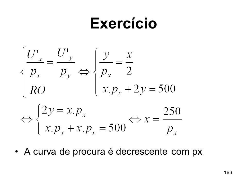 163 Exercício A curva de procura é decrescente com px