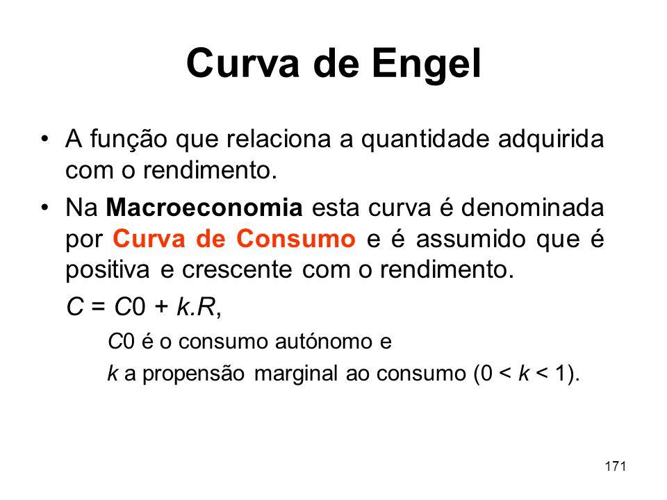 171 Curva de Engel A função que relaciona a quantidade adquirida com o rendimento. Na Macroeconomia esta curva é denominada por Curva de Consumo e é a