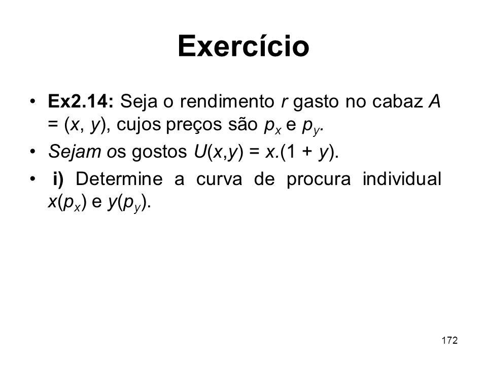 172 Exercício Ex2.14: Seja o rendimento r gasto no cabaz A = (x, y), cujos preços são p x e p y. Sejam os gostos U(x,y) = x.(1 + y). i) Determine a cu