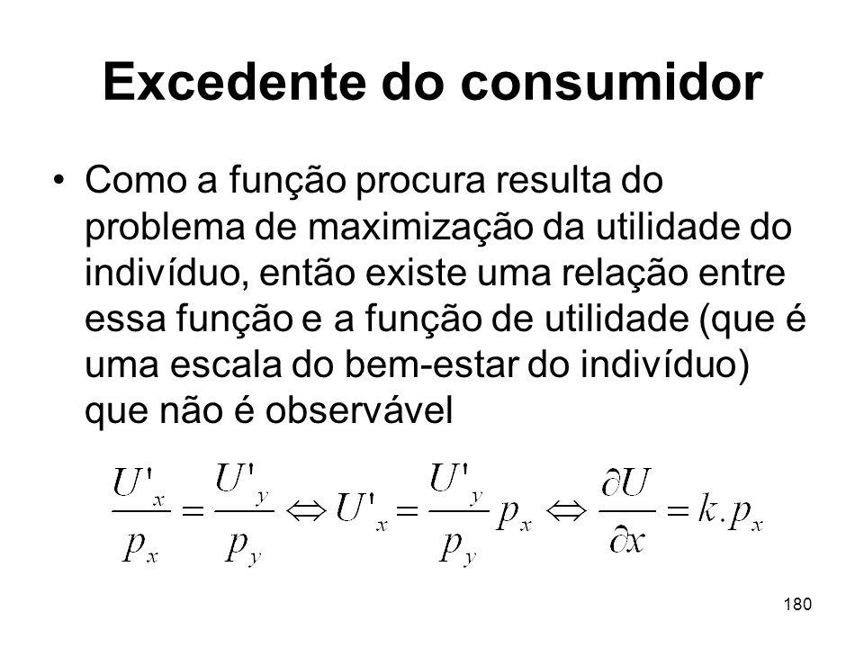 180 Excedente do consumidor Como a função procura resulta do problema de maximização da utilidade do indivíduo, então existe uma relação entre essa fu