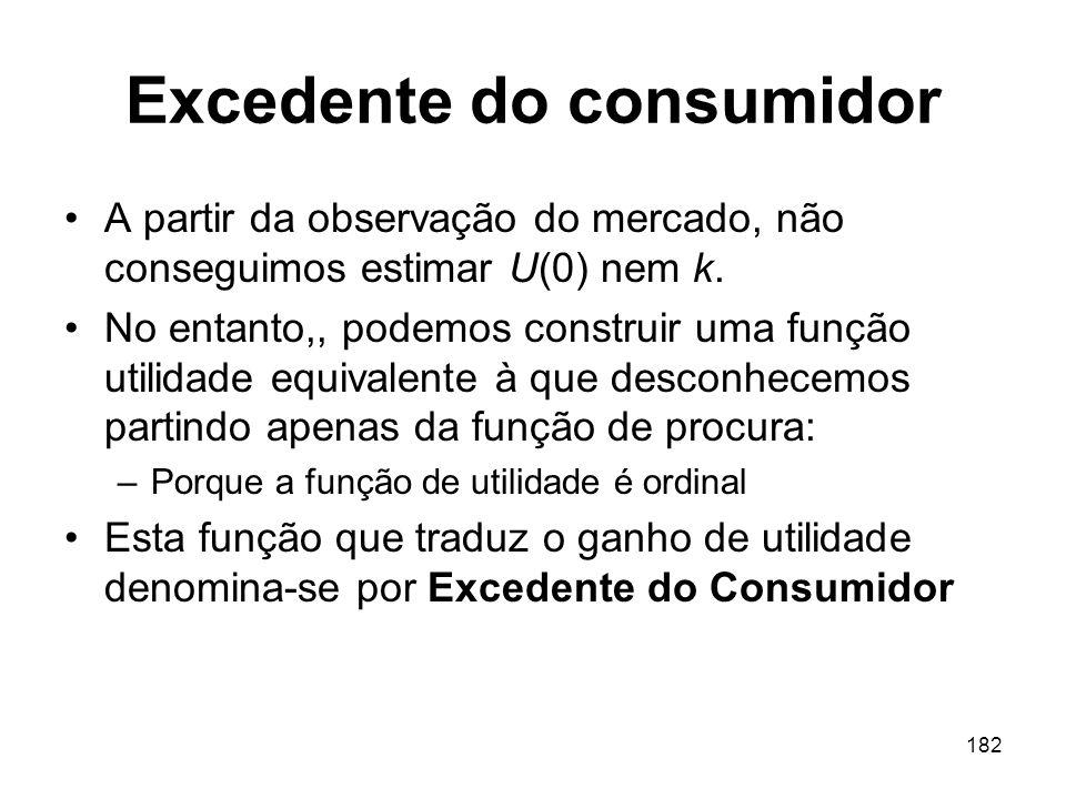 182 Excedente do consumidor A partir da observação do mercado, não conseguimos estimar U(0) nem k. No entanto,, podemos construir uma função utilidade