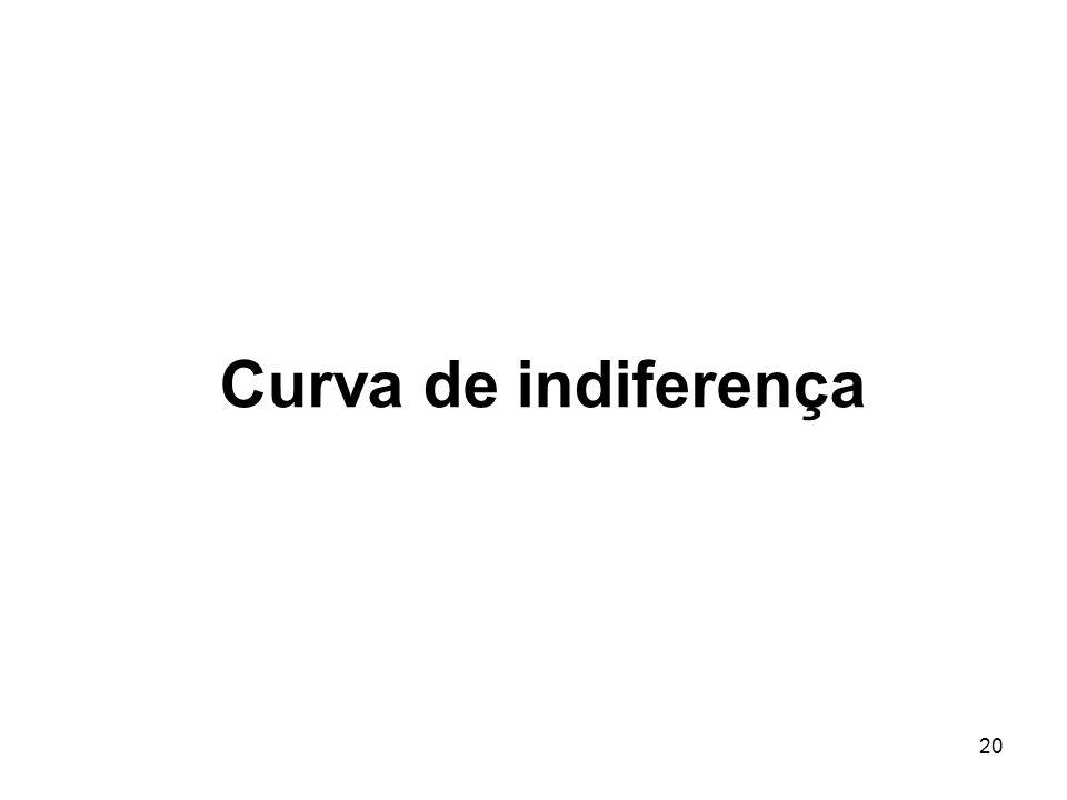20 Curva de indiferença