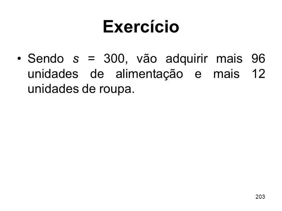 203 Exercício Sendo s = 300, vão adquirir mais 96 unidades de alimentação e mais 12 unidades de roupa.