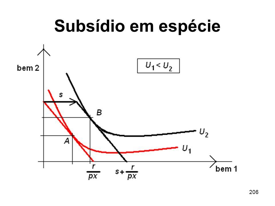 206 Subsídio em espécie
