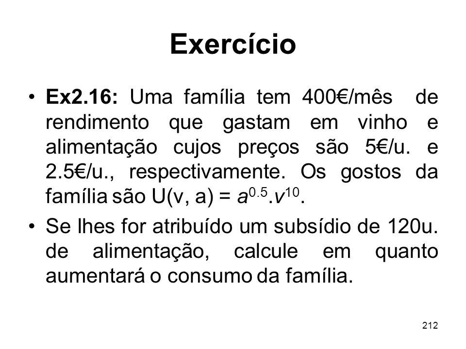 212 Exercício Ex2.16: Uma família tem 400/mês de rendimento que gastam em vinho e alimentação cujos preços são 5/u. e 2.5/u., respectivamente. Os gost