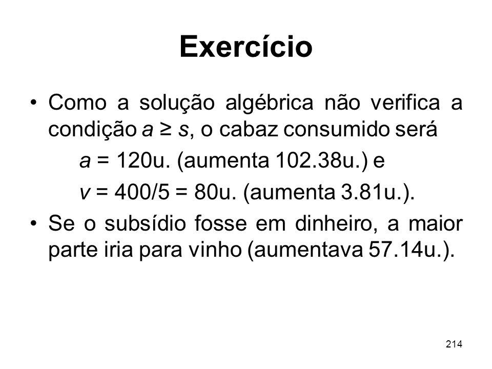 214 Exercício Como a solução algébrica não verifica a condição a s, o cabaz consumido será a = 120u. (aumenta 102.38u.) e v = 400/5 = 80u. (aumenta 3.