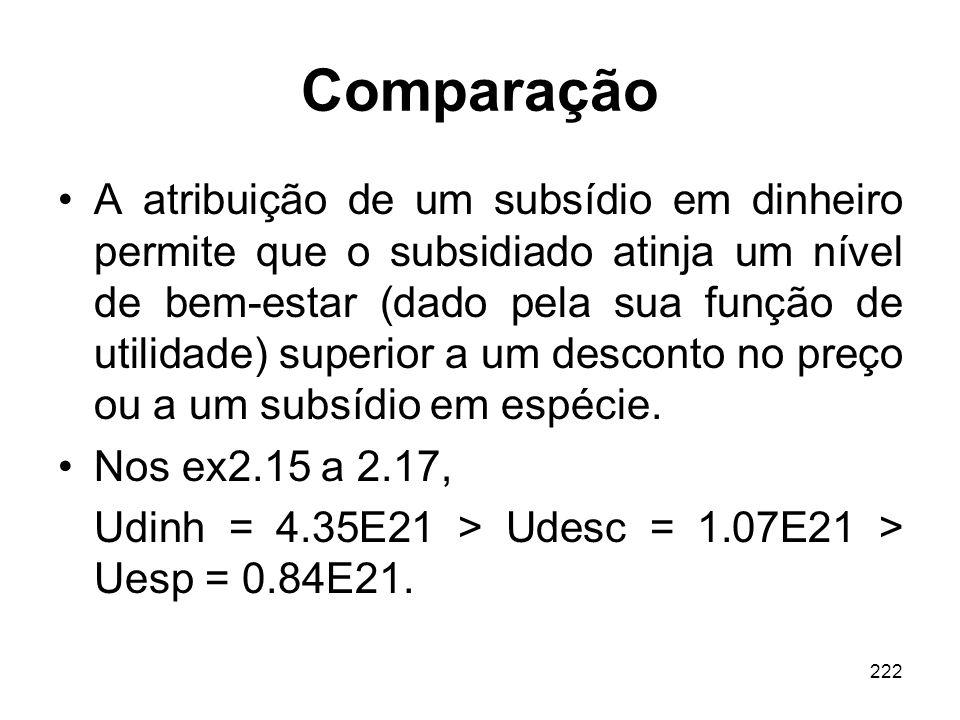 222 Comparação A atribuição de um subsídio em dinheiro permite que o subsidiado atinja um nível de bem-estar (dado pela sua função de utilidade) super