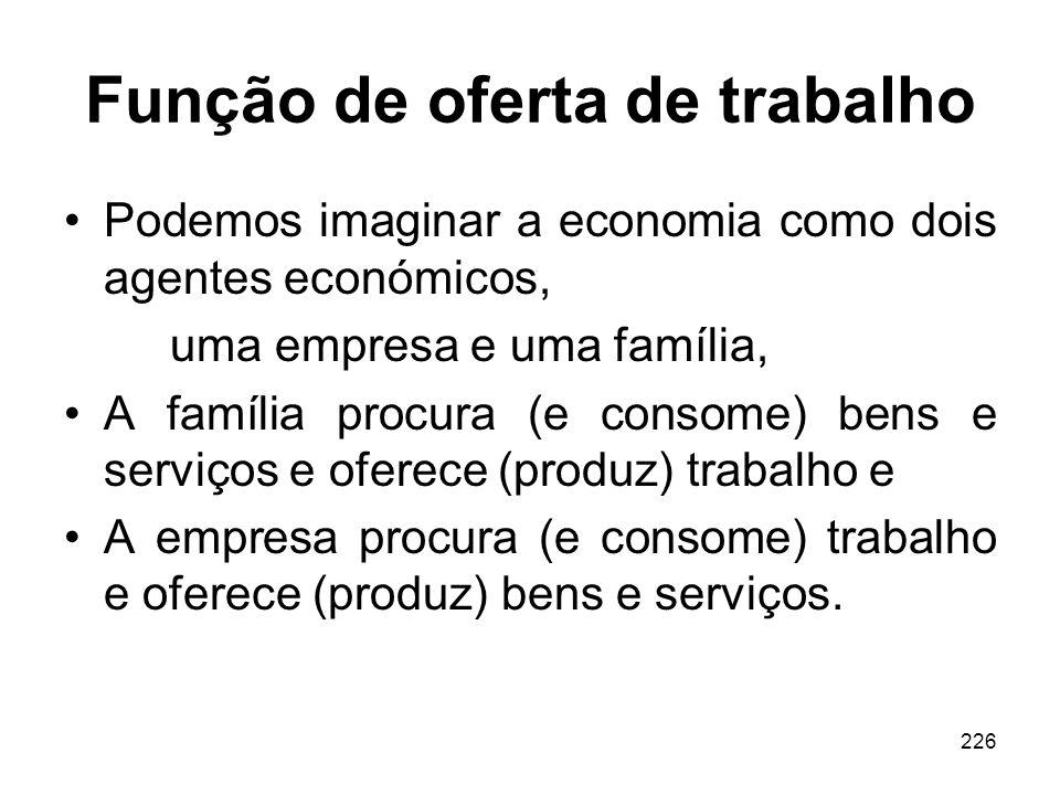 226 Função de oferta de trabalho Podemos imaginar a economia como dois agentes económicos, uma empresa e uma família, A família procura (e consome) be