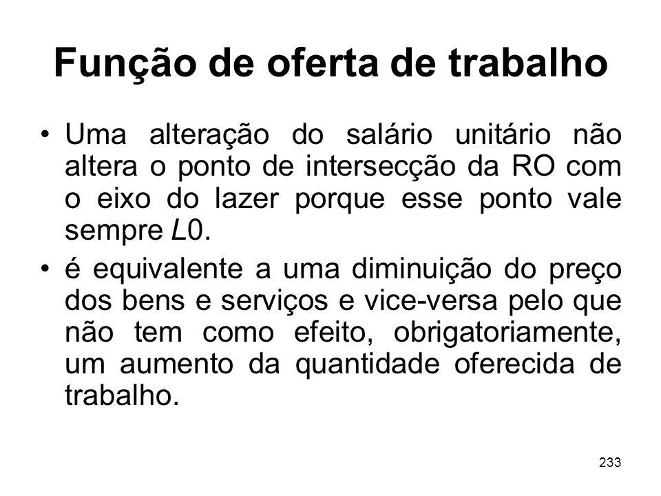 233 Função de oferta de trabalho Uma alteração do salário unitário não altera o ponto de intersecção da RO com o eixo do lazer porque esse ponto vale
