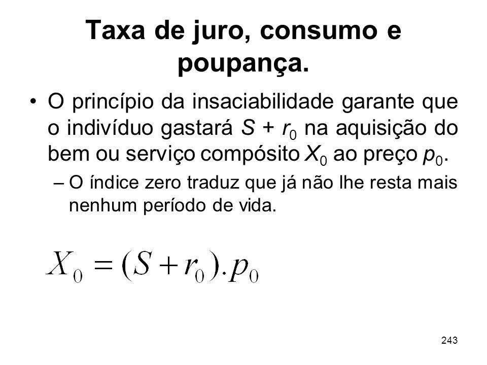 243 Taxa de juro, consumo e poupança. O princípio da insaciabilidade garante que o indivíduo gastará S + r 0 na aquisição do bem ou serviço compósito