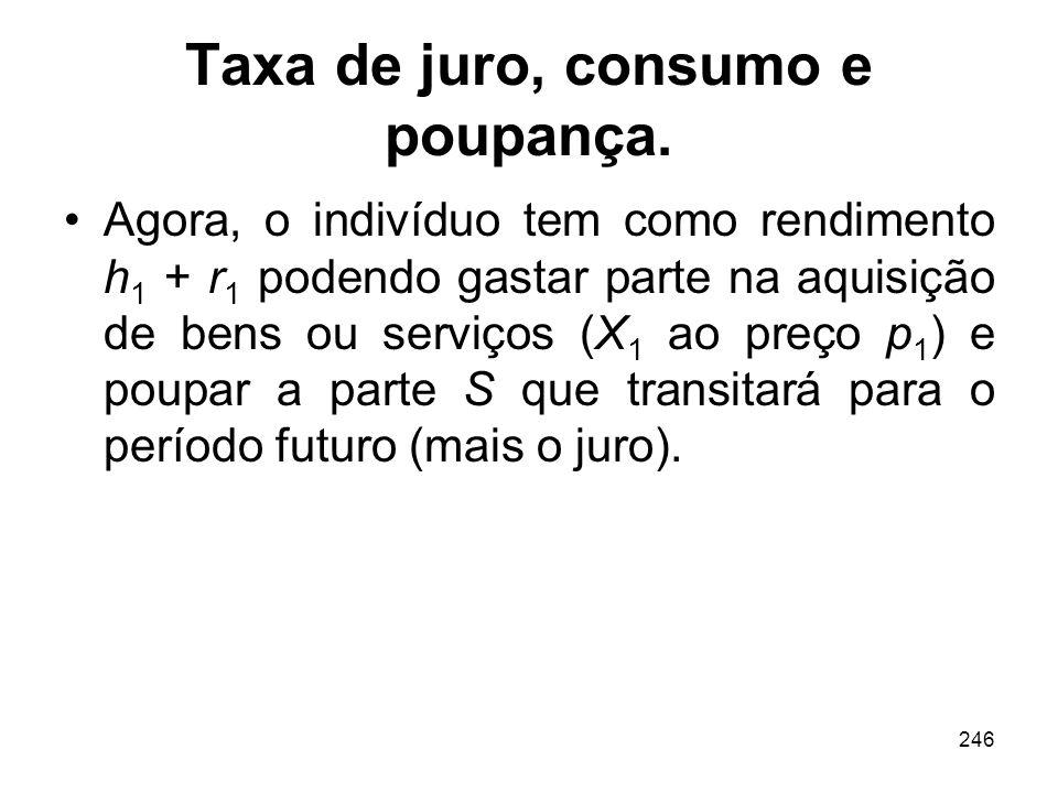 246 Taxa de juro, consumo e poupança. Agora, o indivíduo tem como rendimento h 1 + r 1 podendo gastar parte na aquisição de bens ou serviços (X 1 ao p