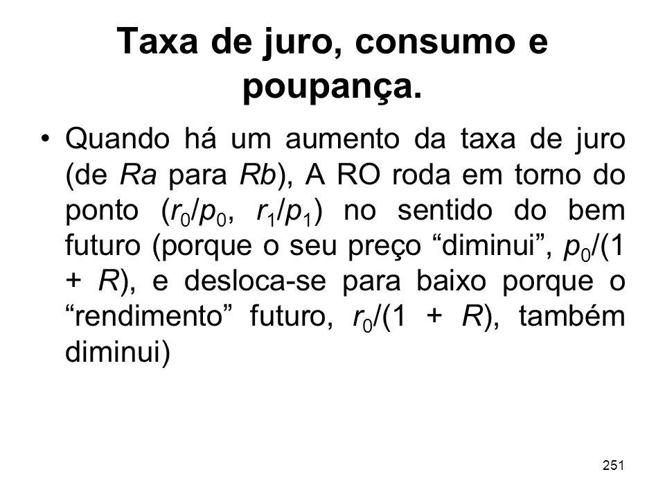 251 Taxa de juro, consumo e poupança. Quando há um aumento da taxa de juro (de Ra para Rb), A RO roda em torno do ponto (r 0 /p 0, r 1 /p 1 ) no senti