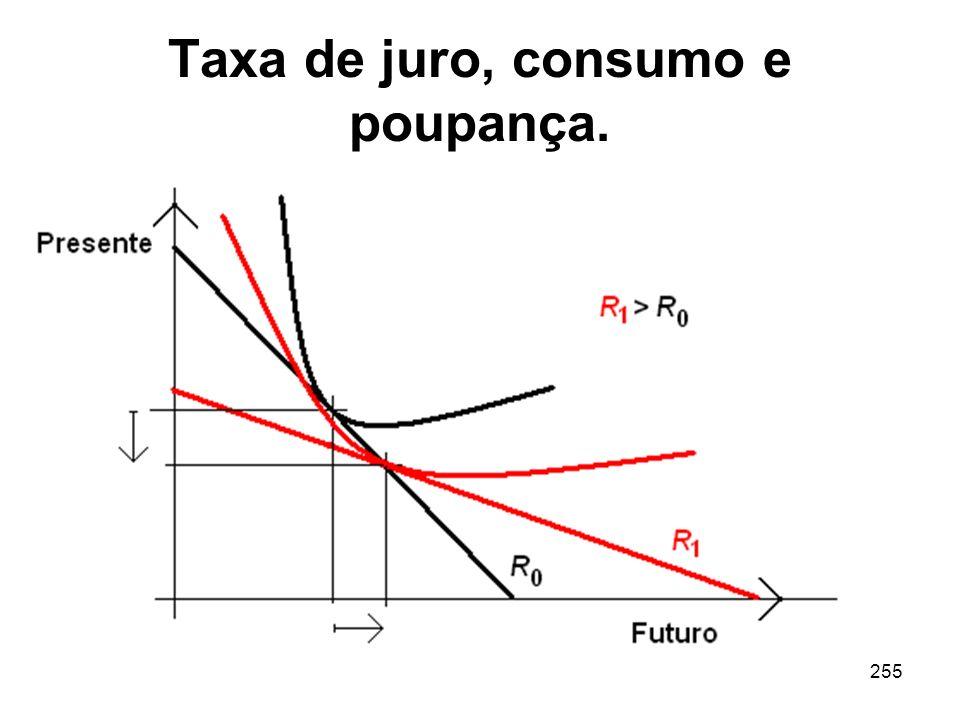 255 Taxa de juro, consumo e poupança.