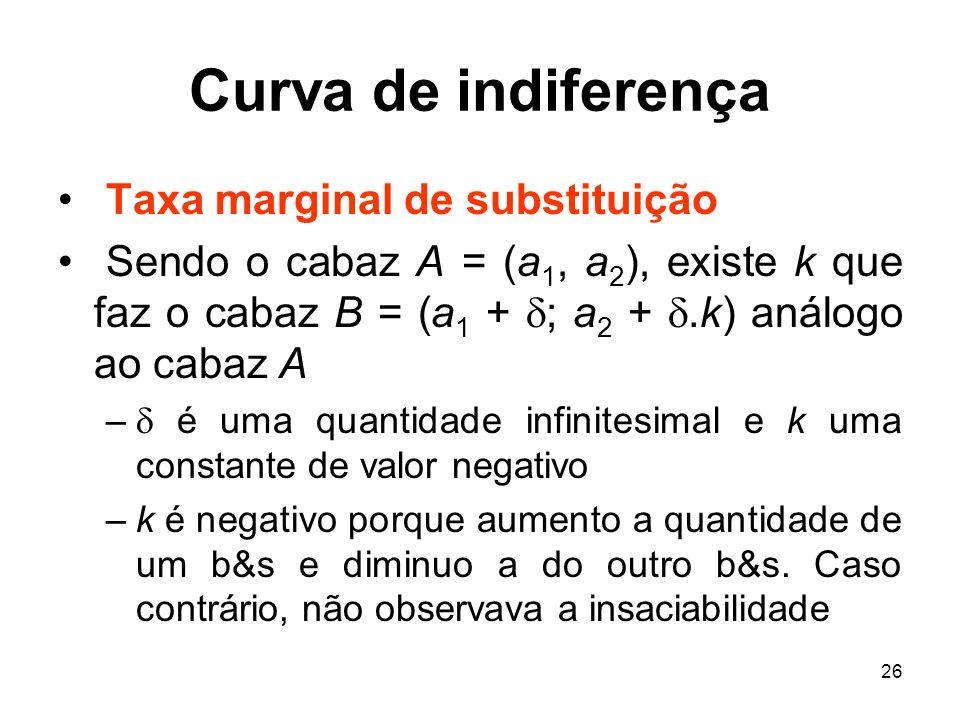 26 Curva de indiferença Taxa marginal de substituição Sendo o cabaz A = (a 1, a 2 ), existe k que faz o cabaz B = (a 1 + ; a 2 +.k) análogo ao cabaz A