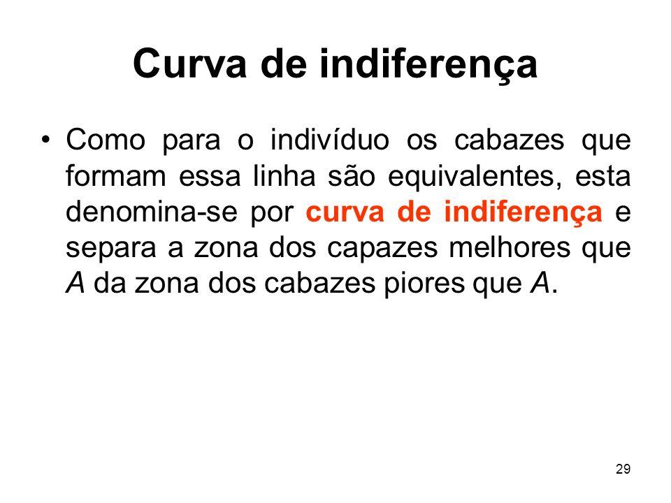 29 Curva de indiferença Como para o indivíduo os cabazes que formam essa linha são equivalentes, esta denomina-se por curva de indiferença e separa a