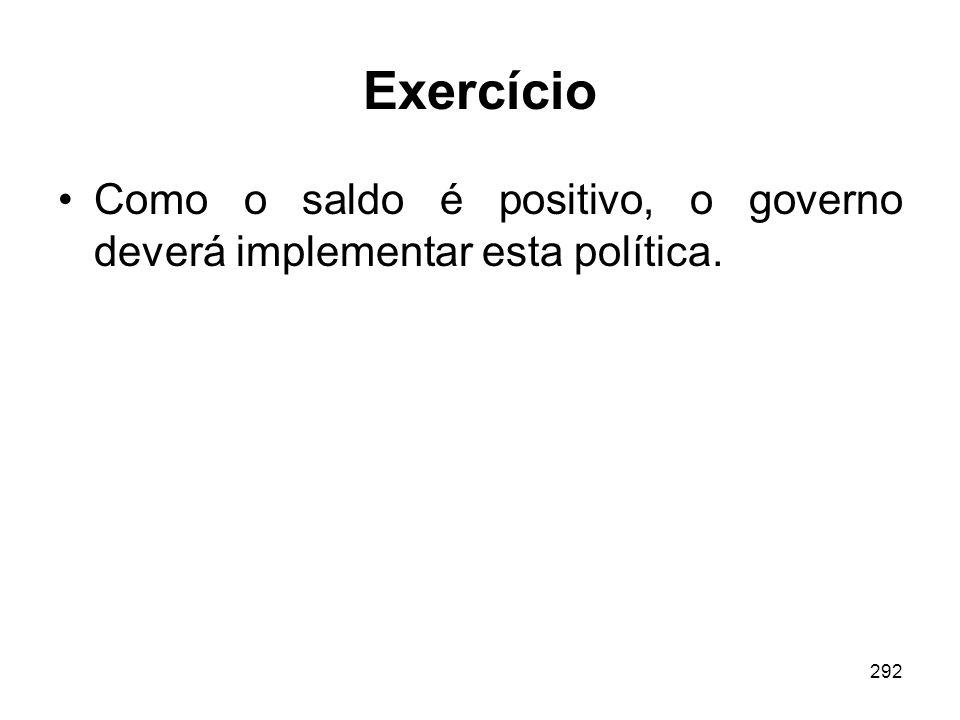 292 Exercício Como o saldo é positivo, o governo deverá implementar esta política.
