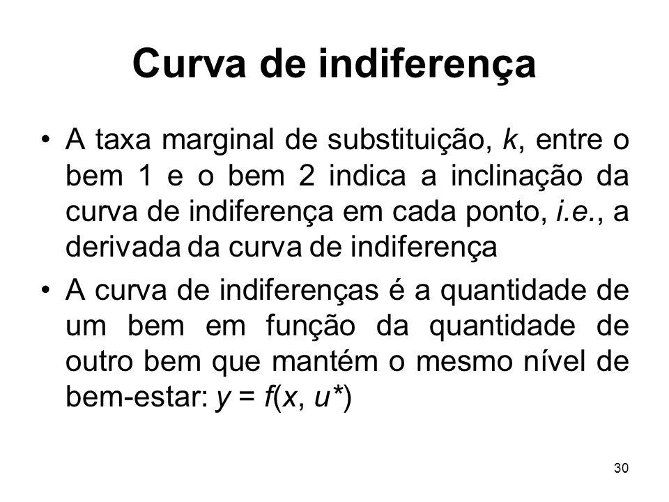 30 Curva de indiferença A taxa marginal de substituição, k, entre o bem 1 e o bem 2 indica a inclinação da curva de indiferença em cada ponto, i.e., a