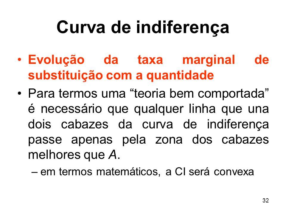 32 Curva de indiferença Evolução da taxa marginal de substituição com a quantidade Para termos uma teoria bem comportada é necessário que qualquer lin