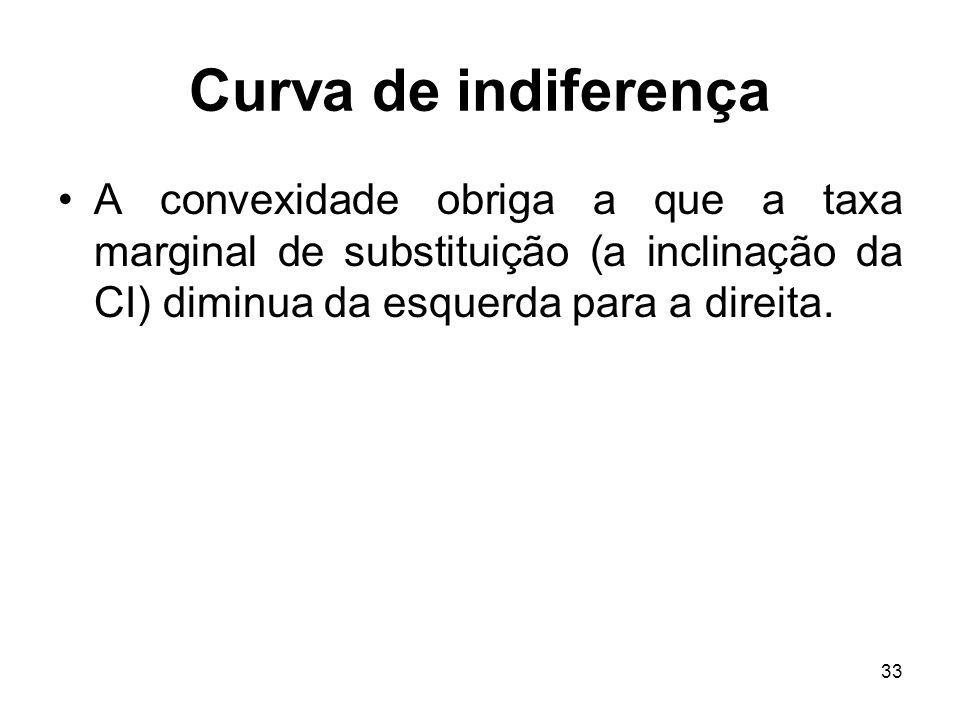 33 Curva de indiferença A convexidade obriga a que a taxa marginal de substituição (a inclinação da CI) diminua da esquerda para a direita.