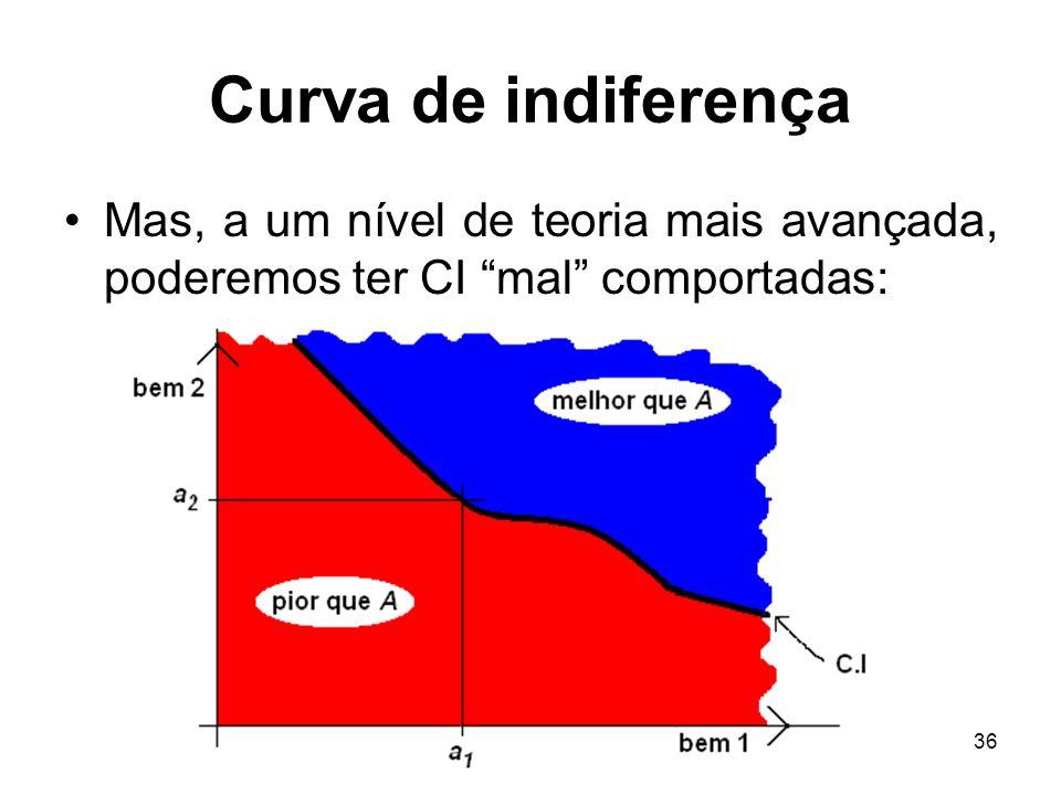 36 Curva de indiferença Mas, a um nível de teoria mais avançada, poderemos ter CI mal comportadas: