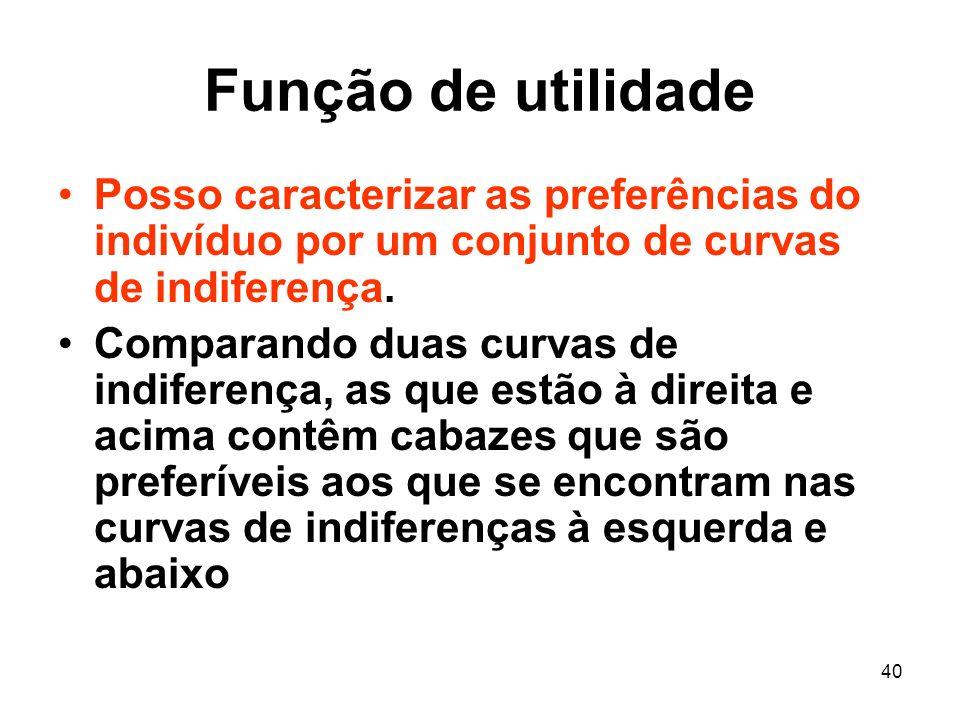 40 Função de utilidade Posso caracterizar as preferências do indivíduo por um conjunto de curvas de indiferença. Comparando duas curvas de indiferença