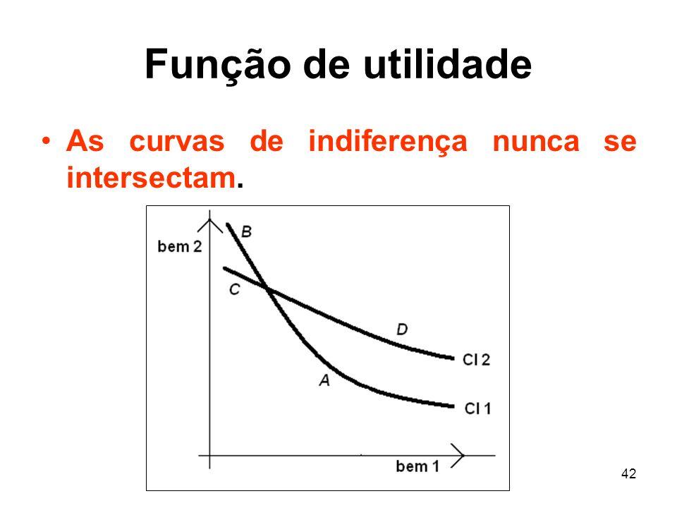 42 Função de utilidade As curvas de indiferença nunca se intersectam.