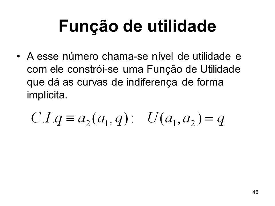 48 Função de utilidade A esse número chama-se nível de utilidade e com ele constrói-se uma Função de Utilidade que dá as curvas de indiferença de form