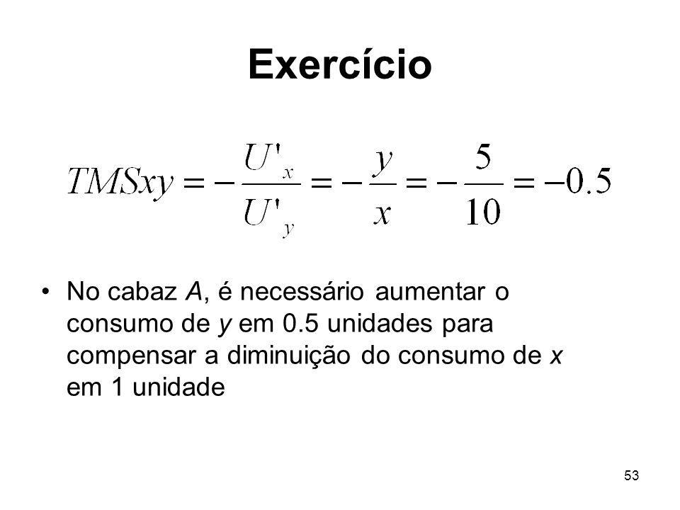 53 Exercício No cabaz A, é necessário aumentar o consumo de y em 0.5 unidades para compensar a diminuição do consumo de x em 1 unidade