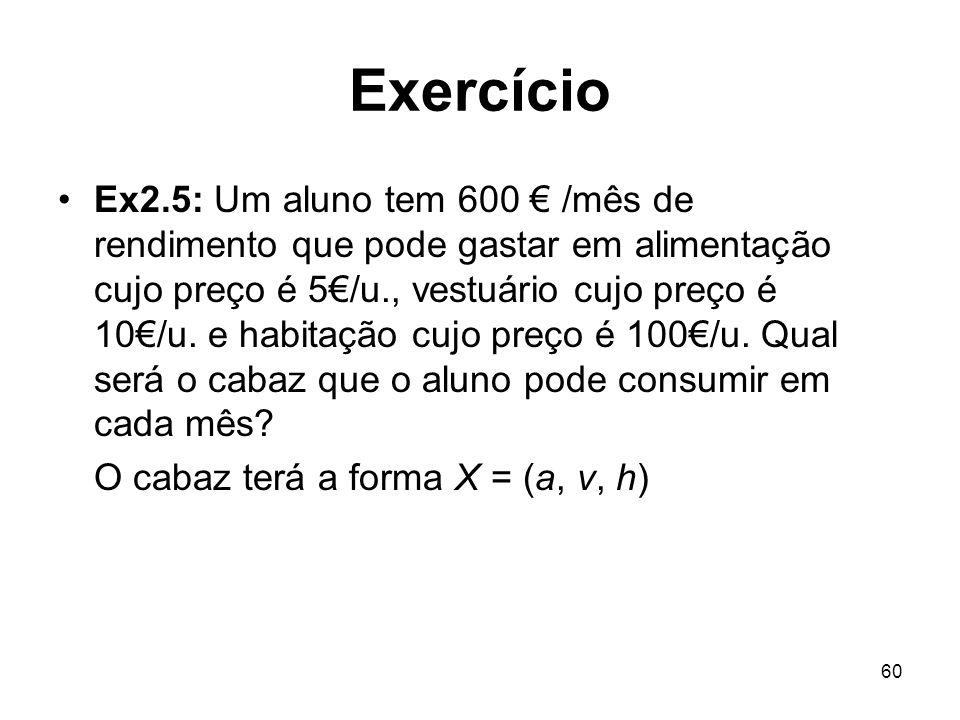 60 Exercício Ex2.5: Um aluno tem 600 /mês de rendimento que pode gastar em alimentação cujo preço é 5/u., vestuário cujo preço é 10/u. e habitação cuj