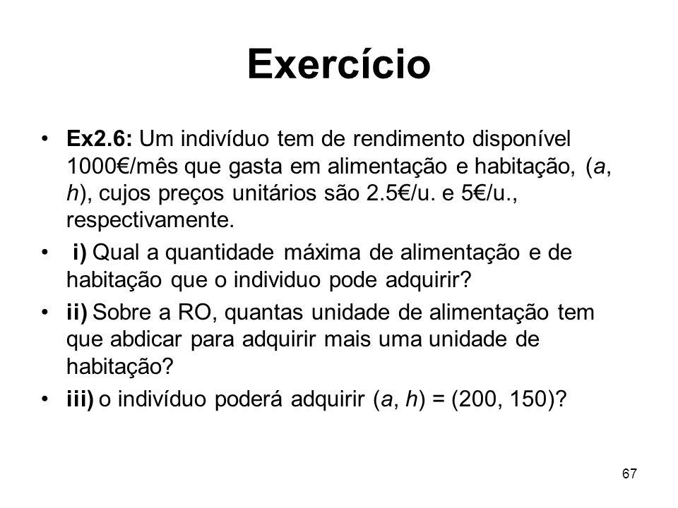67 Exercício Ex2.6: Um indivíduo tem de rendimento disponível 1000/mês que gasta em alimentação e habitação, (a, h), cujos preços unitários são 2.5/u.