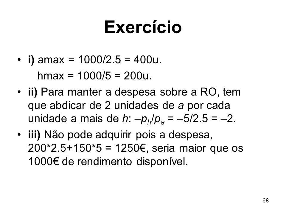68 Exercício i) amax = 1000/2.5 = 400u. hmax = 1000/5 = 200u. ii) Para manter a despesa sobre a RO, tem que abdicar de 2 unidades de a por cada unidad