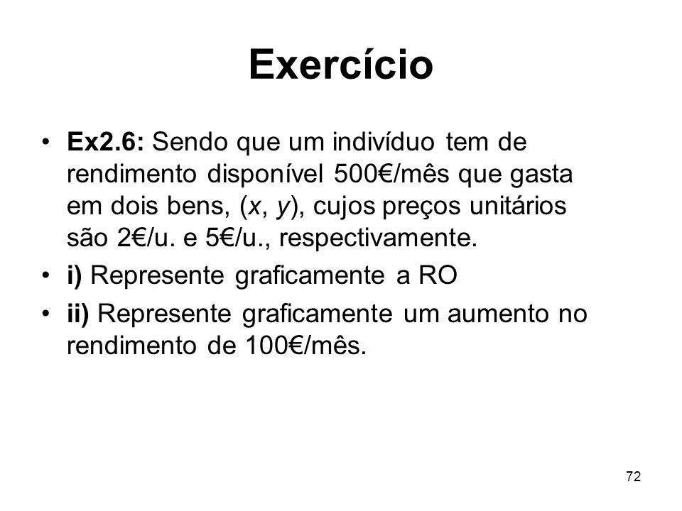 72 Exercício Ex2.6: Sendo que um indivíduo tem de rendimento disponível 500/mês que gasta em dois bens, (x, y), cujos preços unitários são 2/u. e 5/u.