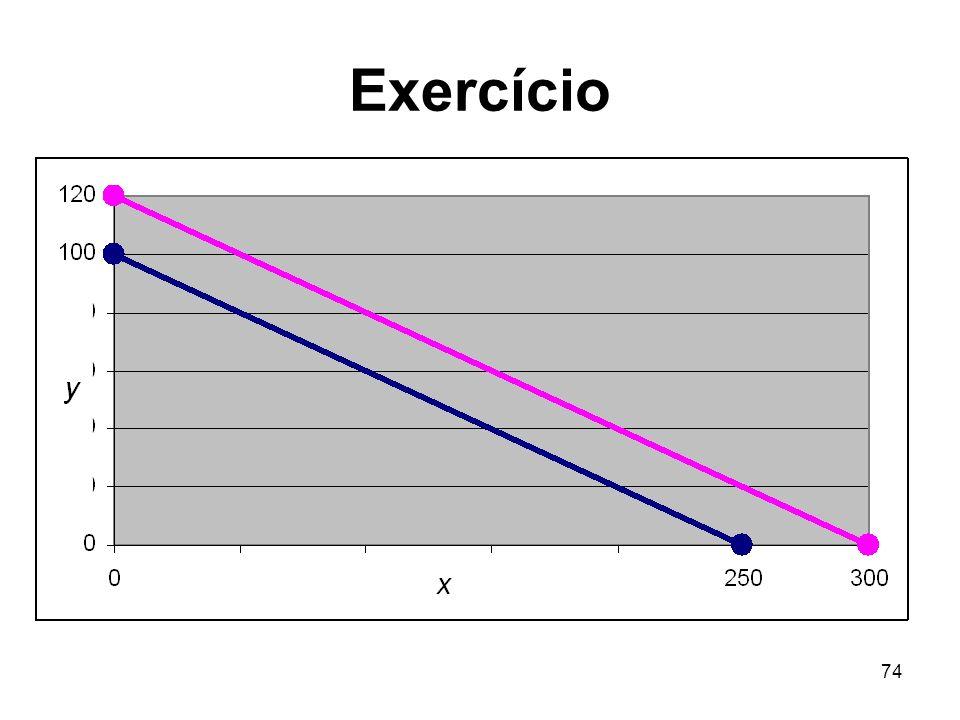 74 Exercício