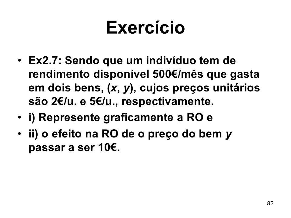 82 Exercício Ex2.7: Sendo que um indivíduo tem de rendimento disponível 500/mês que gasta em dois bens, (x, y), cujos preços unitários são 2/u. e 5/u.