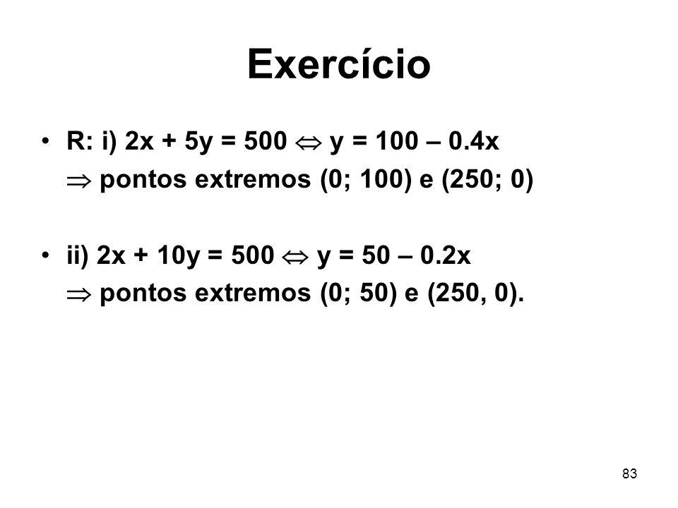 83 Exercício R: i) 2x + 5y = 500 y = 100 – 0.4x pontos extremos (0; 100) e (250; 0) ii) 2x + 10y = 500 y = 50 – 0.2x pontos extremos (0; 50) e (250, 0