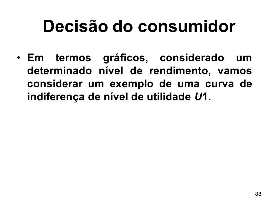 88 Decisão do consumidor Em termos gráficos, considerado um determinado nível de rendimento, vamos considerar um exemplo de uma curva de indiferença d