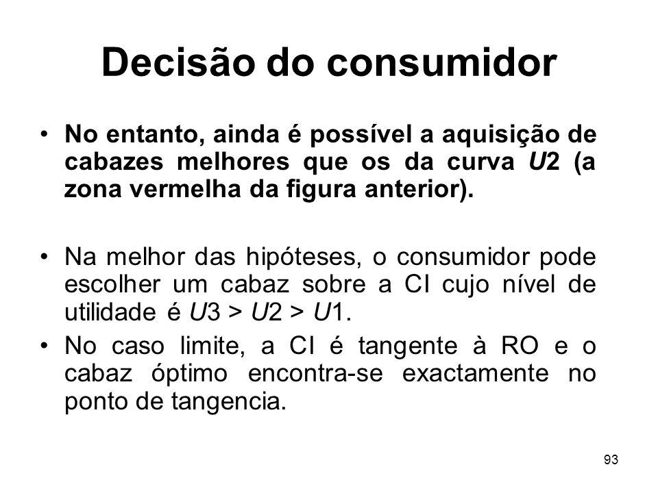 93 Decisão do consumidor No entanto, ainda é possível a aquisição de cabazes melhores que os da curva U2 (a zona vermelha da figura anterior). Na melh