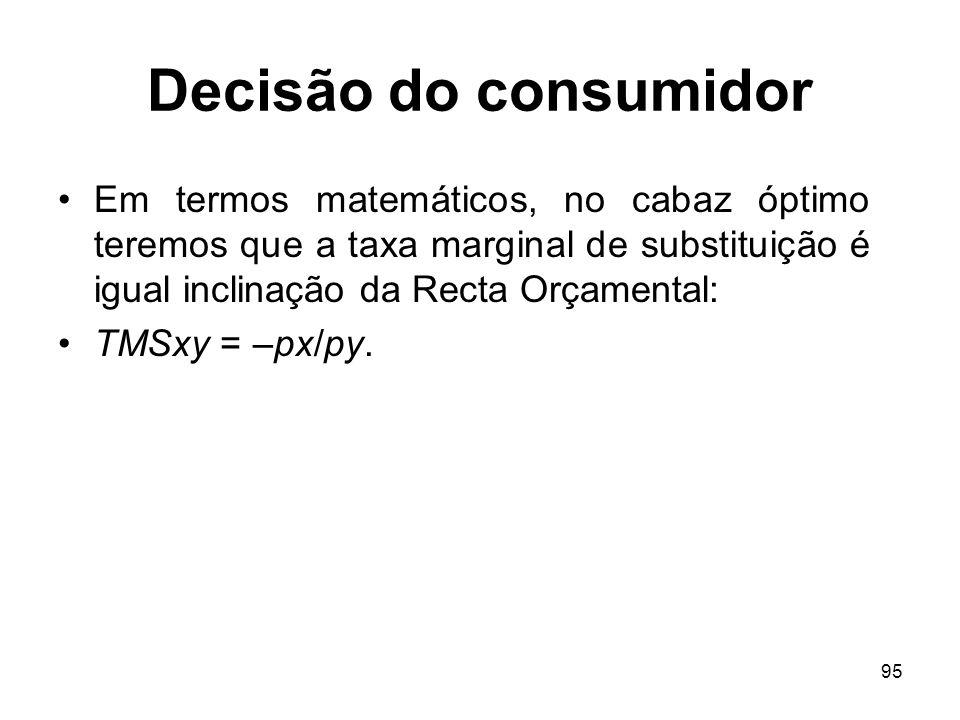 95 Decisão do consumidor Em termos matemáticos, no cabaz óptimo teremos que a taxa marginal de substituição é igual inclinação da Recta Orçamental: TM