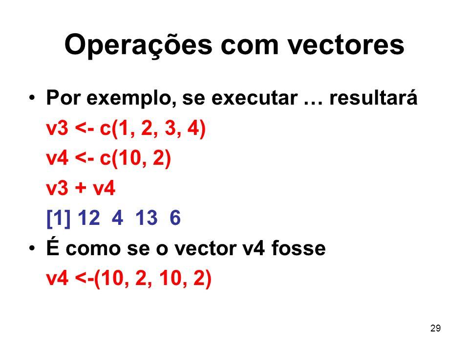 29 Operações com vectores Por exemplo, se executar … resultará v3 <- c(1, 2, 3, 4) v4 <- c(10, 2) v3 + v4 [1] 12 4 13 6 É como se o vector v4 fosse v4 <-(10, 2, 10, 2)