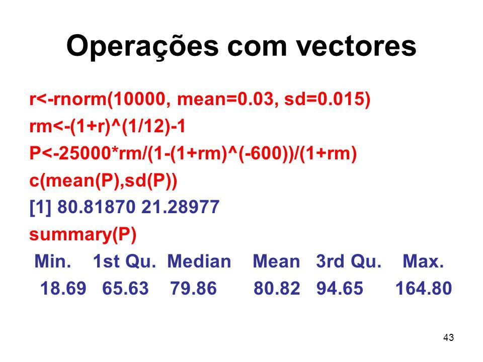 43 Operações com vectores r<-rnorm(10000, mean=0.03, sd=0.015) rm<-(1+r)^(1/12)-1 P<-25000*rm/(1-(1+rm)^(-600))/(1+rm) c(mean(P),sd(P)) [1] 80.81870 21.28977 summary(P) Min.