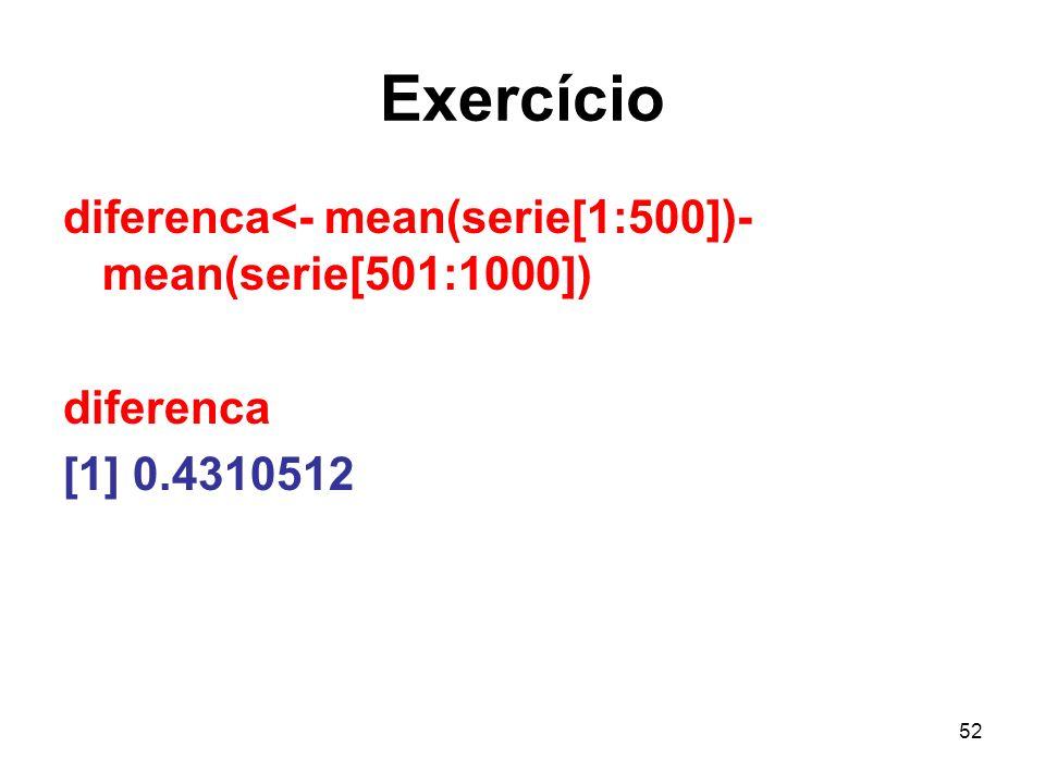 52 Exercício diferenca<- mean(serie[1:500])- mean(serie[501:1000]) diferenca [1] 0.4310512