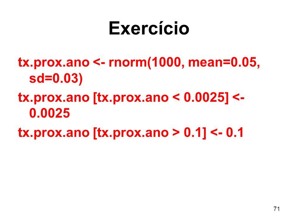 71 Exercício tx.prox.ano <- rnorm(1000, mean=0.05, sd=0.03) tx.prox.ano [tx.prox.ano < 0.0025] <- 0.0025 tx.prox.ano [tx.prox.ano > 0.1] <- 0.1