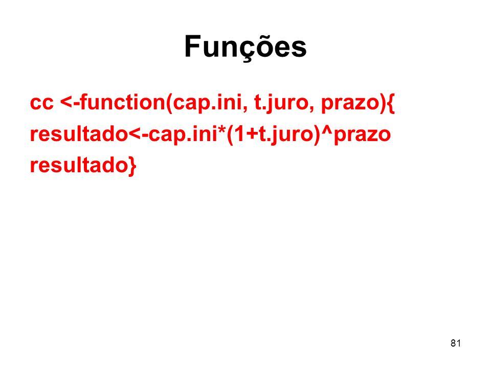81 Funções cc <-function(cap.ini, t.juro, prazo){ resultado<-cap.ini*(1+t.juro)^prazo resultado}
