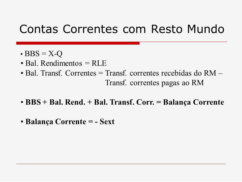 Contas Correntes com Resto Mundo BBS = X-Q Bal. Rendimentos = RLE Bal. Transf. Correntes = Transf. correntes recebidas do RM – Transf. correntes pagas