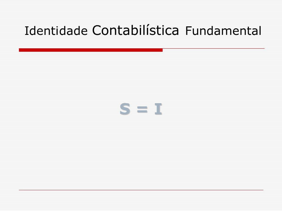 Identidade Contabilística Fundamental S = I