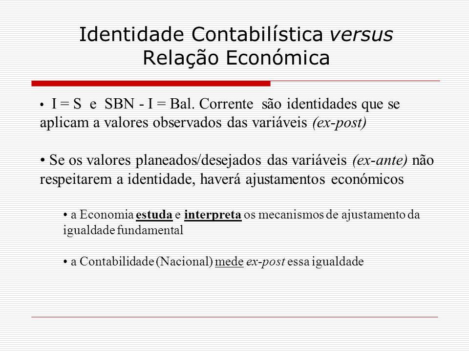 Identidade Contabilística versus Relação Económica I = S e SBN - I = Bal. Corrente são identidades que se aplicam a valores observados das variáveis (